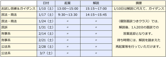 chokuzen_Schedule6